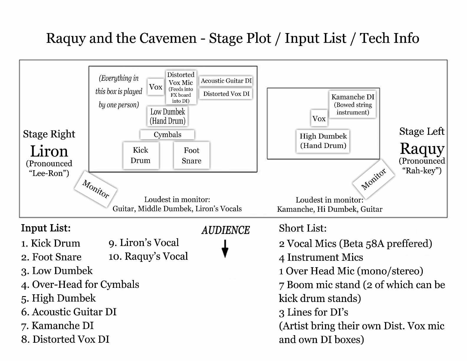 2-piece Stage Plot / Input List - Raquy and the Cavemen